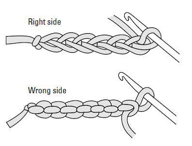 آموزش زنجیره زدن و پایه کوتاه