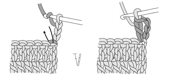 آموزش افزایش و کاهش دانههای بافت