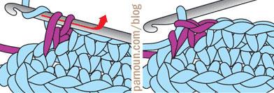 آموزش تعویض رنگ در قلاب بافی